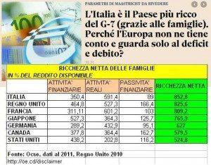 italiaricca