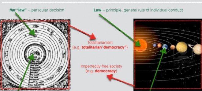 """""""DEMOCRAZIA"""" E LEGGE SONO INCOMPATIBILI"""