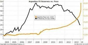argentinareserves