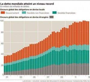 debito_mondiale2013
