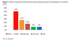 poverta